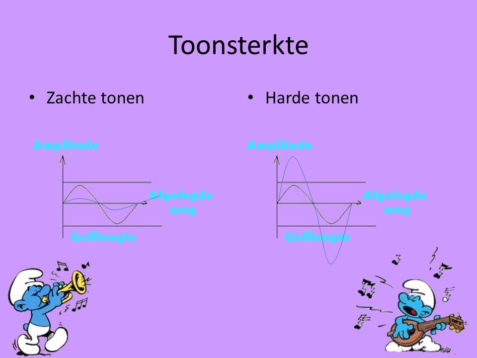 Toonhoogte en Toonsterkte Opdracht: Teken een hoge zachte toon!