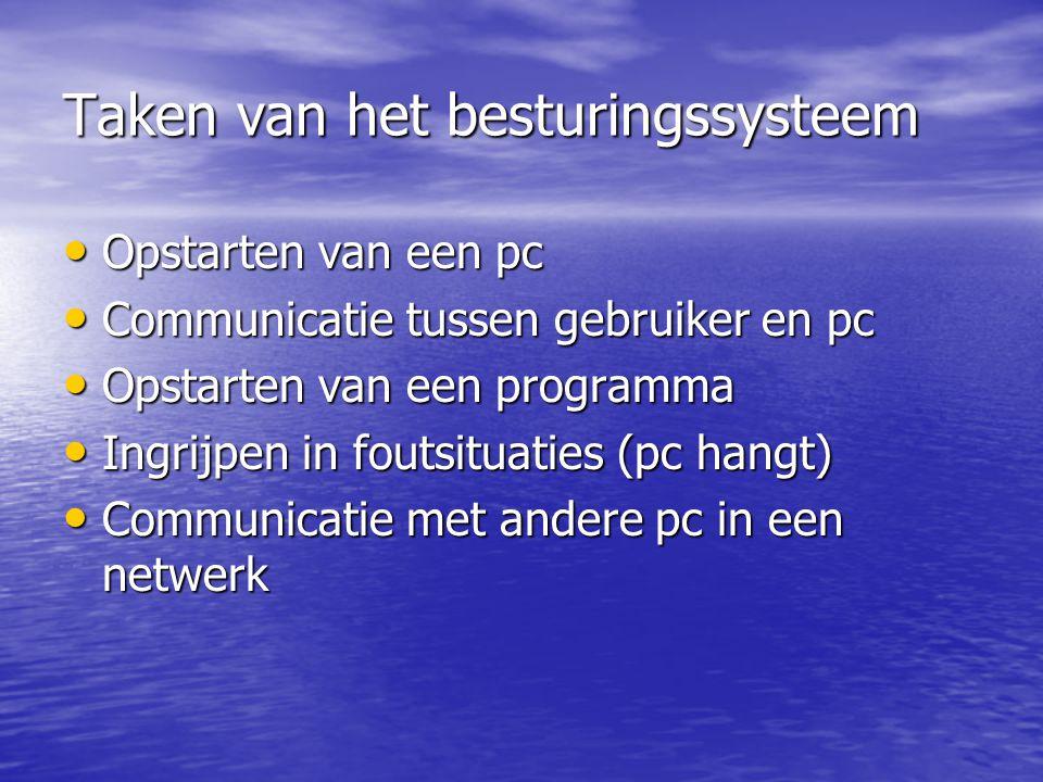 Systeemprogrammatuur Andere benamingen: besturingssysteem, operating system, systeemsoftware, beheersysteem. Andere benamingen: besturingssysteem, ope