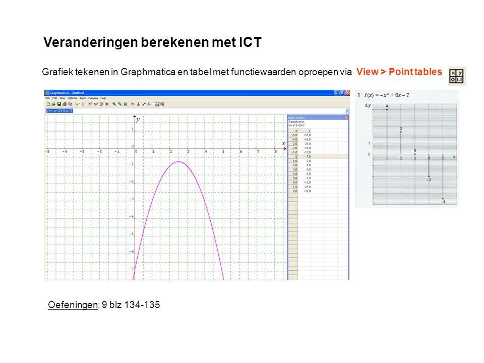 Grafiek tekenen in Graphmatica en tabel met functiewaarden oproepen via View > Point tables Oefeningen: 9 blz 134-135 Veranderingen berekenen met ICT