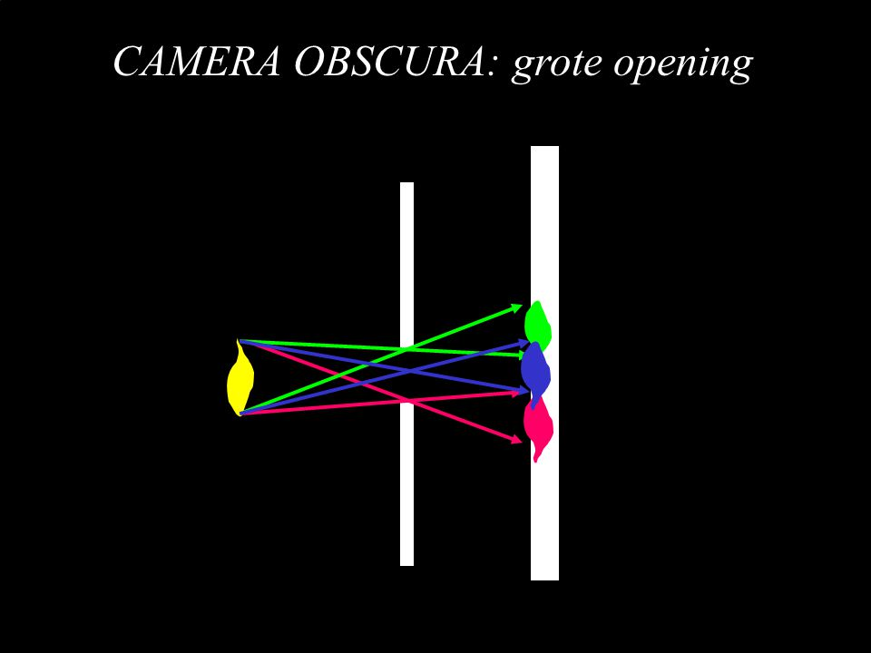 CAMERA OBSCURA: grote opening