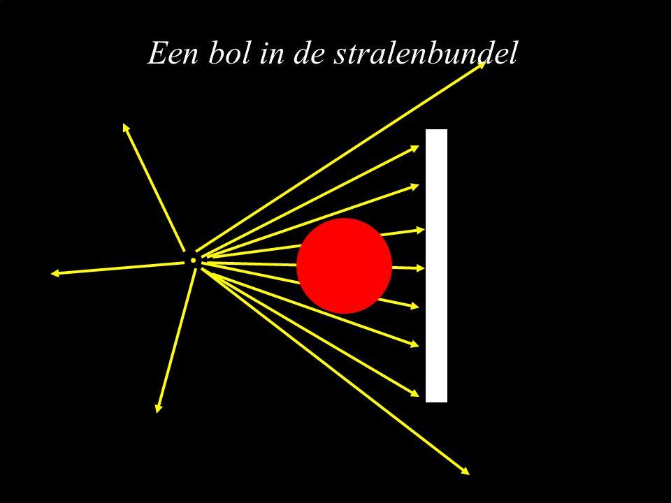 Een bol in de stralenbundel
