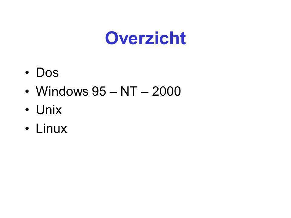 Overzicht Dos Windows 95 – NT – 2000 Unix Linux