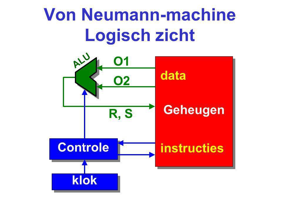 Von Neumann-machine Logisch zicht Geheugen R, S Controle klok instructies data O1 O2 ALU