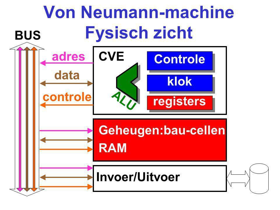 Von Neumann-machine Fysisch zicht Invoer/Uitvoer Controle klok registers Geheugen:bau-cellen RAM CVE adres controle data ALU BUS
