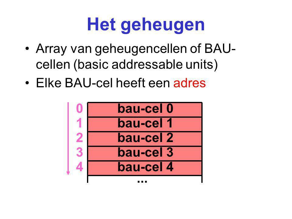 Het geheugen Array van geheugencellen of BAU- cellen (basic addressable units) Elke BAU-cel heeft een adres 0 1 2 3 4 bau-cel 0 bau-cel 1 bau-cel 2 bau-cel 3 bau-cel 4...