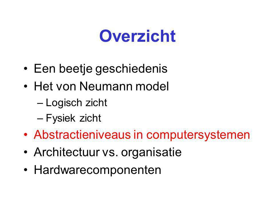 Overzicht Een beetje geschiedenis Het von Neumann model –Logisch zicht –Fysiek zicht Abstractieniveaus in computersystemen Architectuur vs. organisati