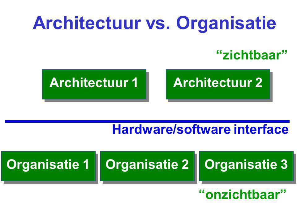 """Organisatie Architectuur vs. Organisatie Organisatie 1 Organisatie 2 Organisatie 3 Architectuur Hardware/software interface """"zichtbaar"""" """"onzichtbaar"""""""
