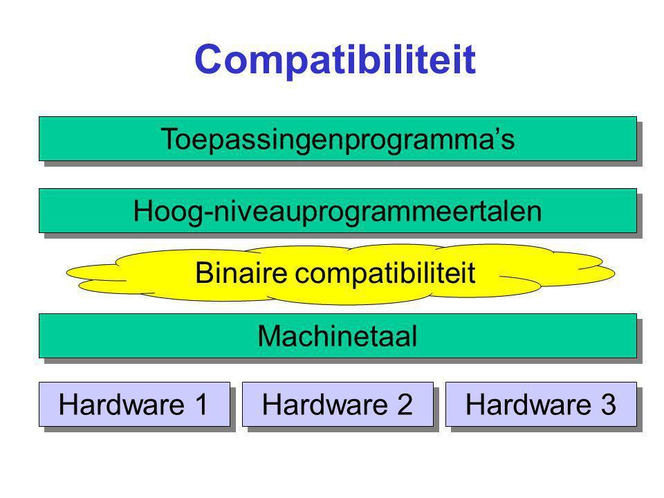 Compatibiliteit Toepassingenprogramma's Hoog-niveauprogrammeertalen Machinetaal Hardware 1 Hardware 2 Hardware 3 Binaire compatibiliteit