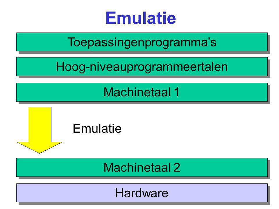 Emulatie Toepassingenprogramma's Machinetaal 1 Hardware Machinetaal 2 Hoog-niveauprogrammeertalen Emulatie
