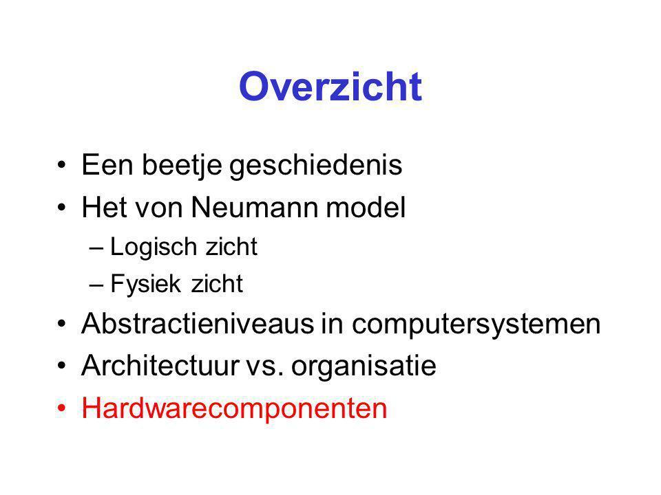 Overzicht Een beetje geschiedenis Het von Neumann model –Logisch zicht –Fysiek zicht Abstractieniveaus in computersystemen Architectuur vs.