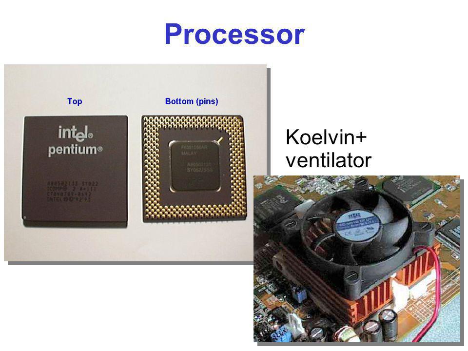 Processor Koelvin+ ventilator
