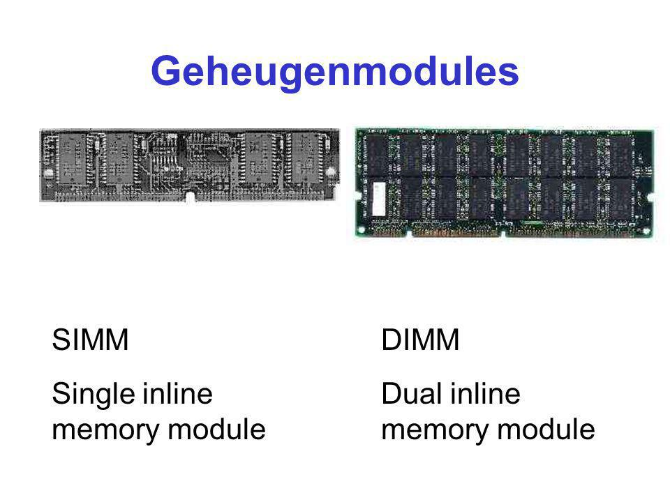 Geheugenmodules SIMM Single inline memory module DIMM Dual inline memory module