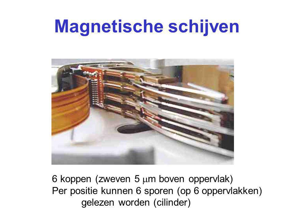 Magnetische schijven 6 koppen (zweven 5  m boven oppervlak) Per positie kunnen 6 sporen (op 6 oppervlakken) gelezen worden (cilinder)
