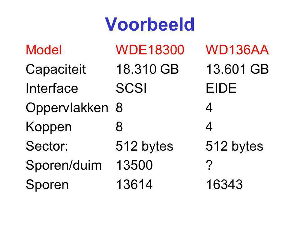 ModelWDE18300WD136AA Capaciteit 18.310 GB13.601 GB InterfaceSCSIEIDE Oppervlakken84 Koppen84 Sector: 512 bytes512 bytes Sporen/duim 13500 ? Sporen 136