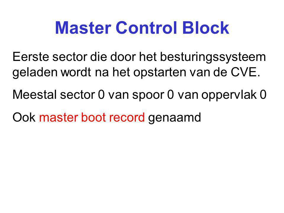 Master Control Block Eerste sector die door het besturingssysteem geladen wordt na het opstarten van de CVE. Meestal sector 0 van spoor 0 van oppervla
