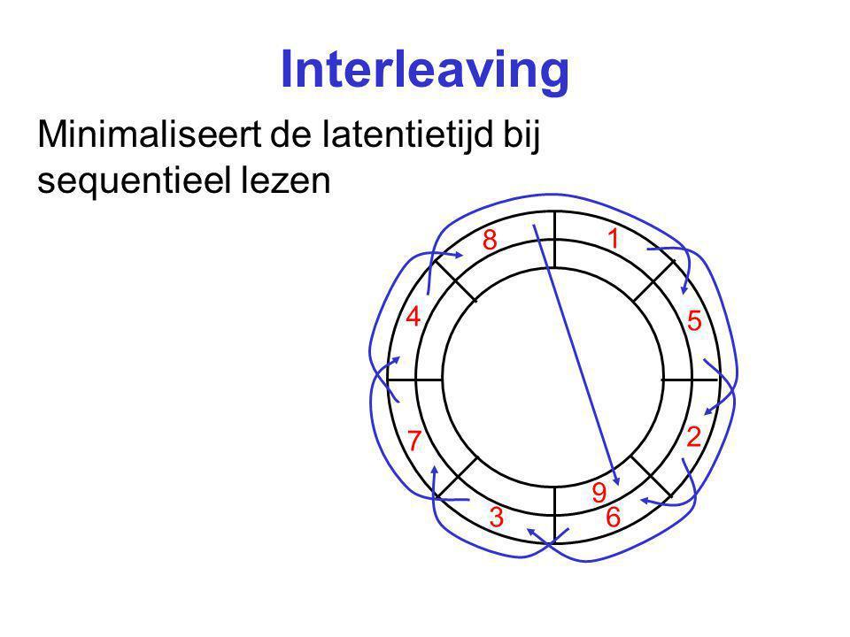 Interleaving Minimaliseert de latentietijd bij sequentieel lezen 1 2 3 4 5 6 7 8 9