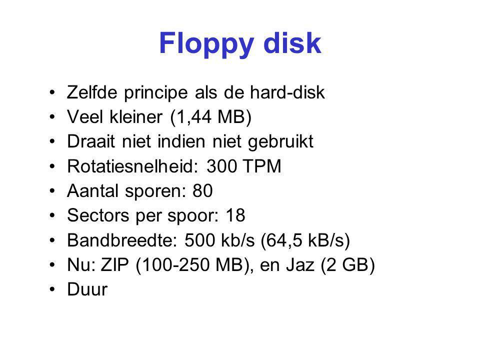 Floppy disk Zelfde principe als de hard-disk Veel kleiner (1,44 MB) Draait niet indien niet gebruikt Rotatiesnelheid: 300 TPM Aantal sporen: 80 Sectors per spoor: 18 Bandbreedte: 500 kb/s (64,5 kB/s) Nu: ZIP (100-250 MB), en Jaz (2 GB) Duur