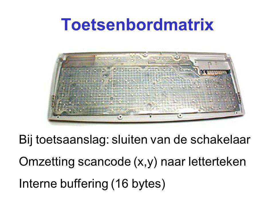 Toetsenbordmatrix Bij toetsaanslag: sluiten van de schakelaar Omzetting scancode (x,y) naar letterteken Interne buffering (16 bytes)