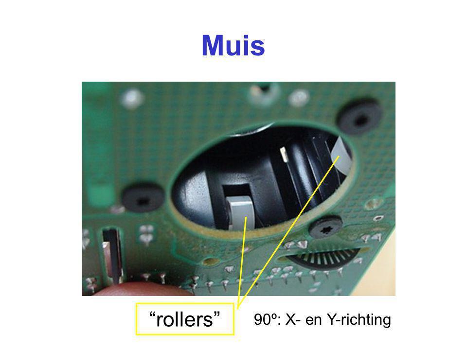 """Muis """"rollers"""" 90º: X- en Y-richting"""