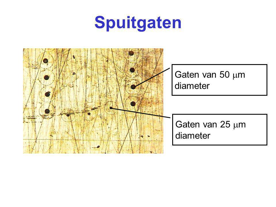 Spuitgaten Gaten van 50  m diameter Gaten van 25  m diameter