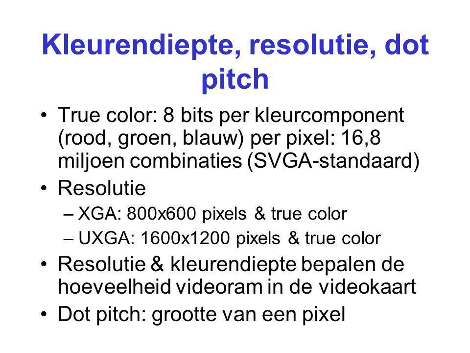 Kleurendiepte, resolutie, dot pitch True color: 8 bits per kleurcomponent (rood, groen, blauw) per pixel: 16,8 miljoen combinaties (SVGA-standaard) Resolutie –XGA: 800x600 pixels & true color –UXGA: 1600x1200 pixels & true color Resolutie & kleurendiepte bepalen de hoeveelheid videoram in de videokaart Dot pitch: grootte van een pixel