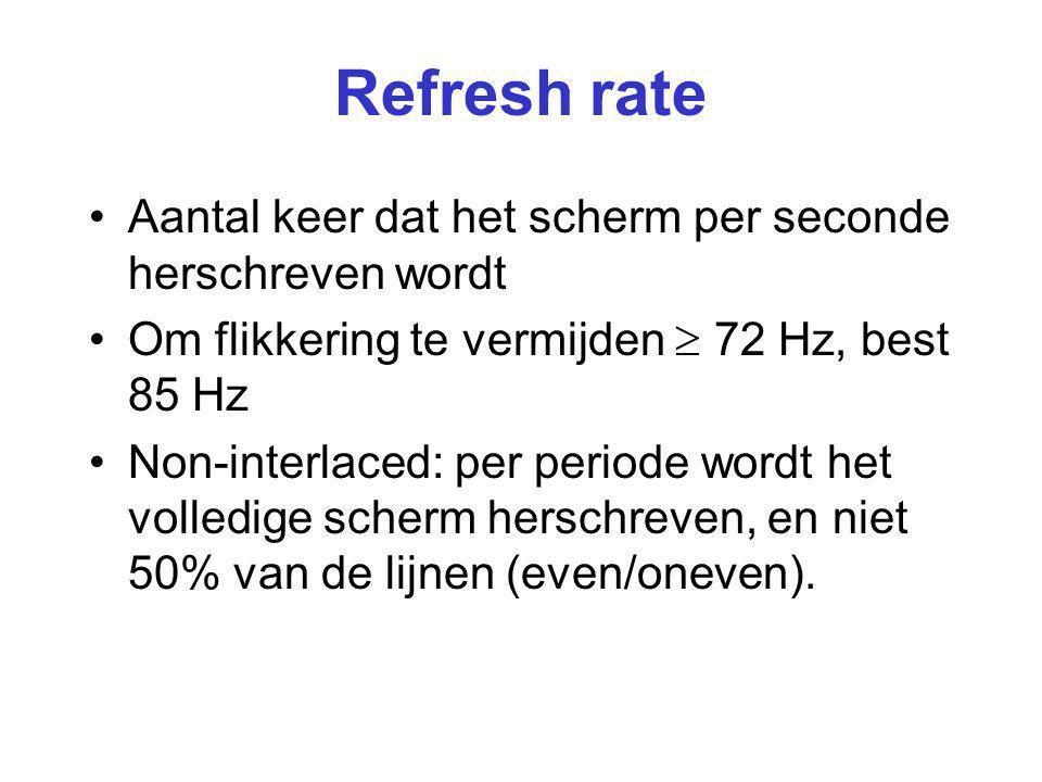 Refresh rate Aantal keer dat het scherm per seconde herschreven wordt Om flikkering te vermijden  72 Hz, best 85 Hz Non-interlaced: per periode wordt het volledige scherm herschreven, en niet 50% van de lijnen (even/oneven).