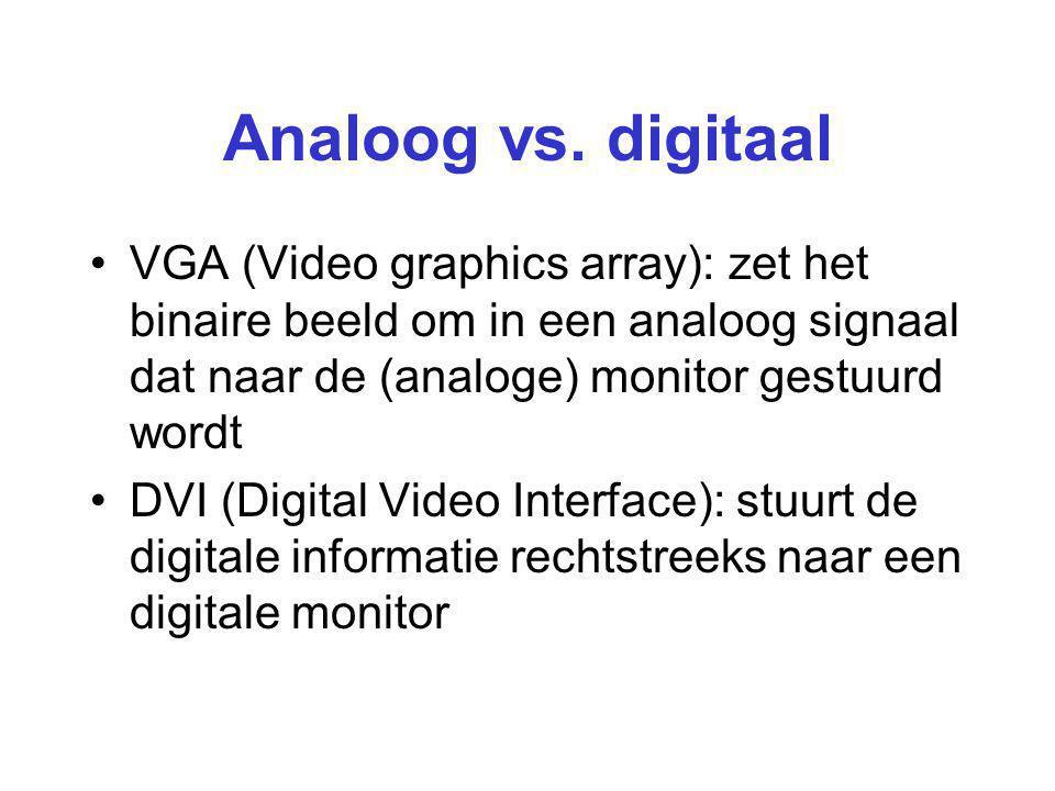 Analoog vs. digitaal VGA (Video graphics array): zet het binaire beeld om in een analoog signaal dat naar de (analoge) monitor gestuurd wordt DVI (Dig