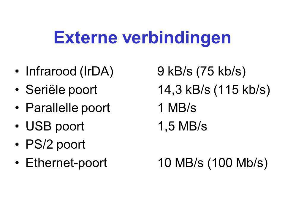 Externe verbindingen Infrarood (IrDA)9 kB/s (75 kb/s) Seriële poort14,3 kB/s (115 kb/s) Parallelle poort 1 MB/s USB poort1,5 MB/s PS/2 poort Ethernet-