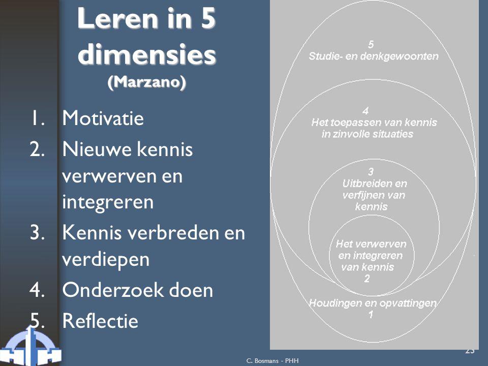 C. Bosmans - PHH 23 Leren in 5 dimensies (Marzano) 1.Motivatie 2.Nieuwe kennis verwerven en integreren 3.Kennis verbreden en verdiepen 4.Onderzoek doe