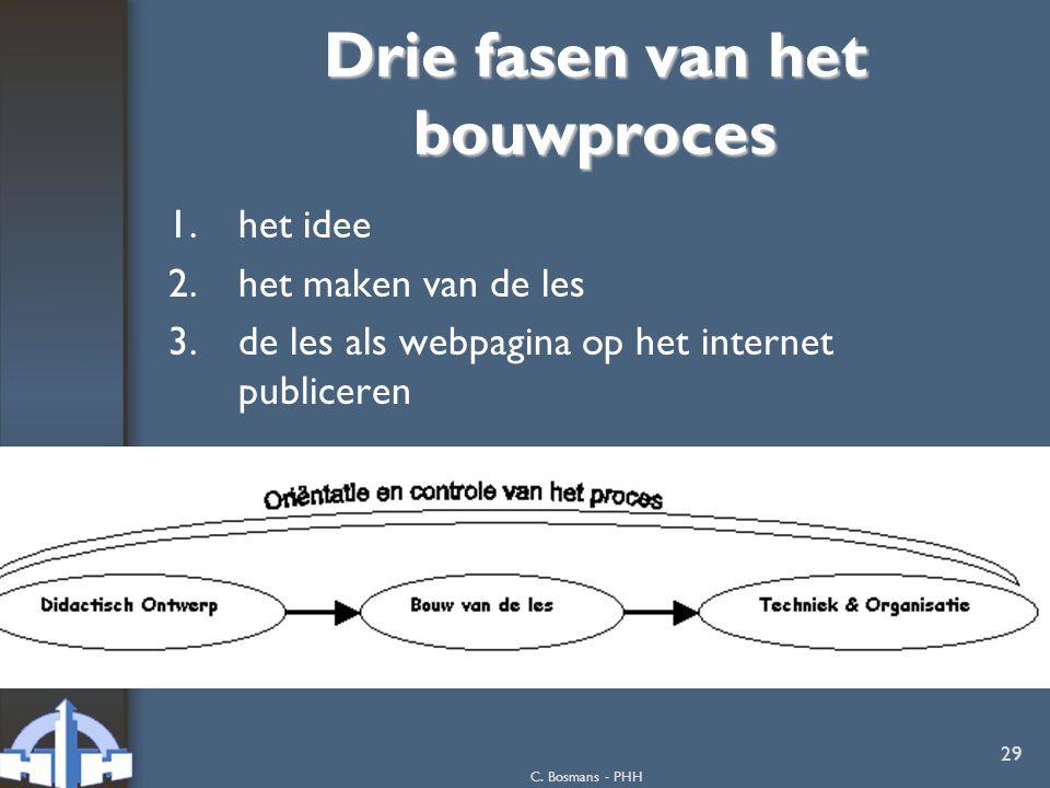 C. Bosmans - PHH 29 Drie fasen van het bouwproces 1.het idee 2.het maken van de les 3.de les als webpagina op het internet publiceren