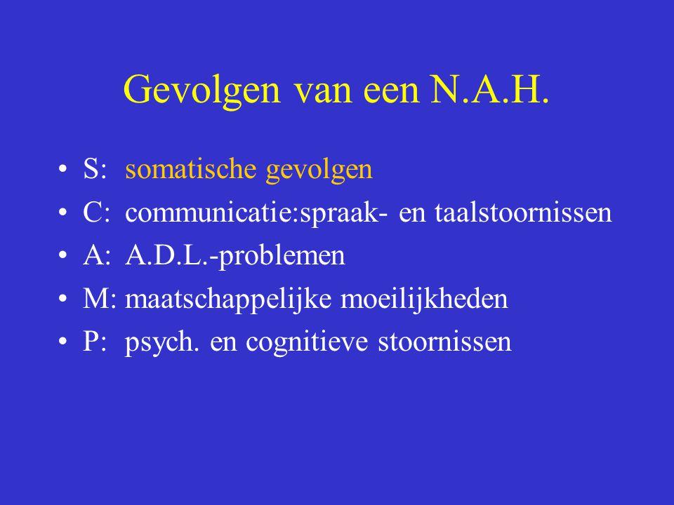 Gevolgen van een N.A.H. S:somatische gevolgen C: communicatie:spraak- en taalstoornissen A: A.D.L.-problemen M:maatschappelijke moeilijkheden P:psych.