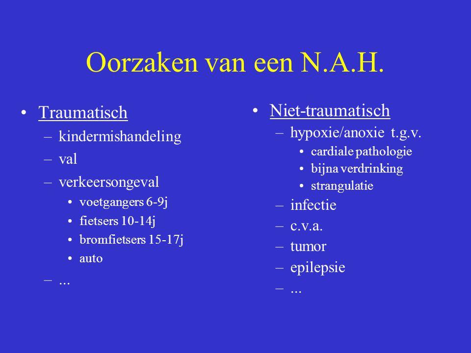 Oorzaken van een N.A.H. Niet-traumatisch –hypoxie/anoxie t.g.v. cardiale pathologie bijna verdrinking strangulatie –infectie –c.v.a. –tumor –epilepsie