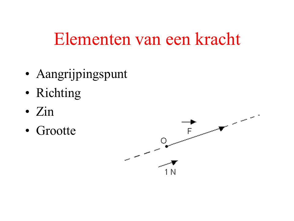 Zwaartekracht Een voorwerp dat niet ondersteund wordt, valt onder invloed van de aantrekking van de aarde.
