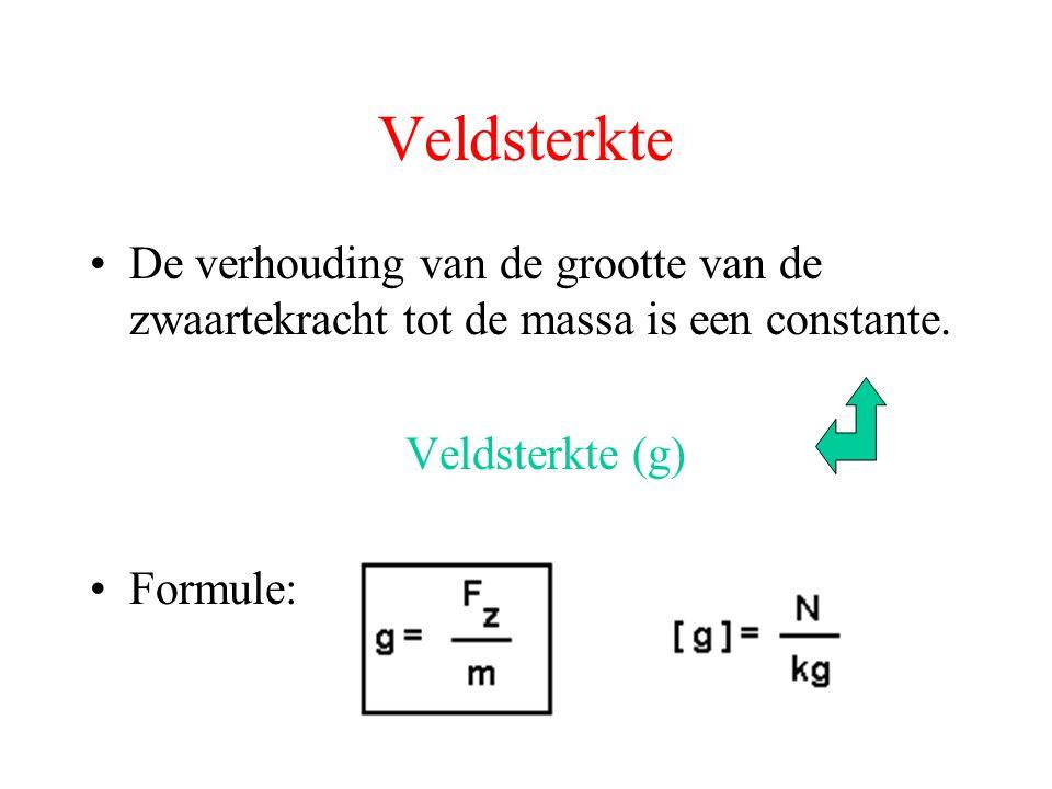 Veldsterkte De verhouding van de grootte van de zwaartekracht tot de massa is een constante. Veldsterkte (g) Formule: