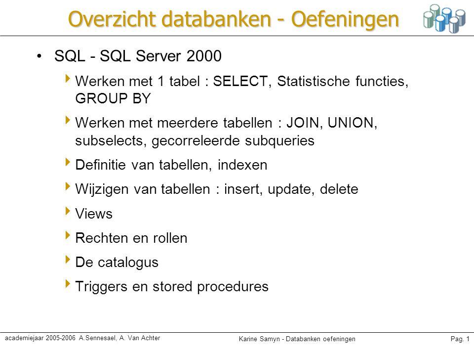 Karine Samyn - Databanken oefeningenPag. 1 academiejaar 2005-2006 A.Sennesael, A. Van Achter Overzicht databanken - Oefeningen SQL - SQL Server 2000 