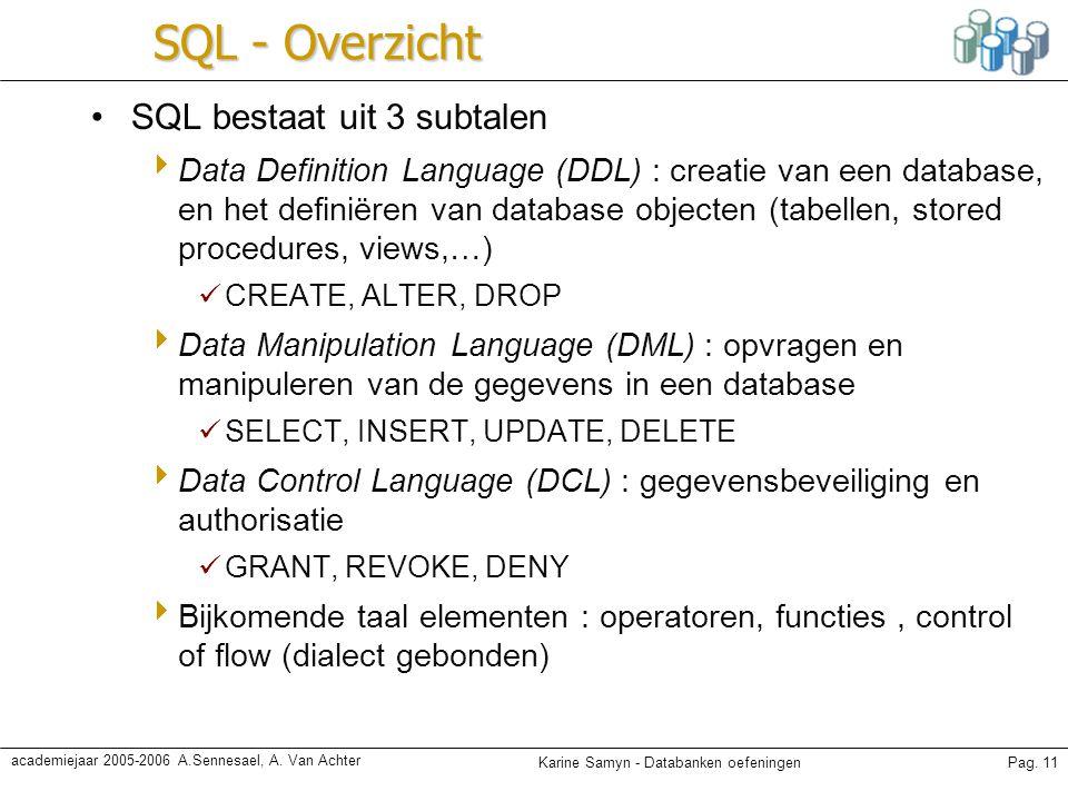 Karine Samyn - Databanken oefeningenPag. 11 academiejaar 2005-2006 A.Sennesael, A. Van Achter SQL - Overzicht SQL bestaat uit 3 subtalen  Data Defini