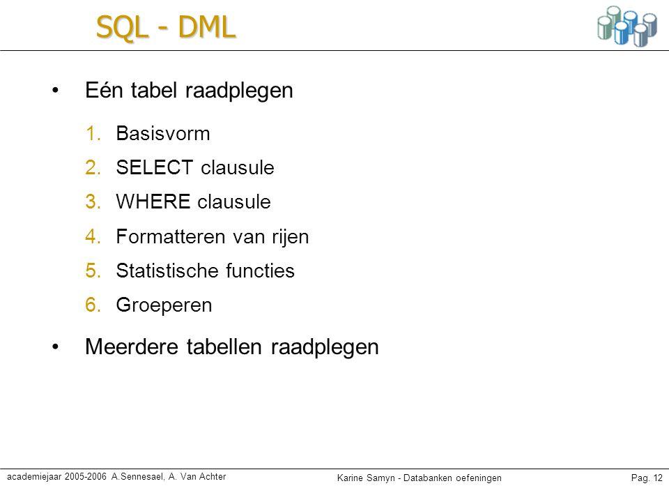 Karine Samyn - Databanken oefeningenPag. 12 academiejaar 2005-2006 A.Sennesael, A. Van Achter SQL - DML Eén tabel raadplegen 1.Basisvorm 2.SELECT clau