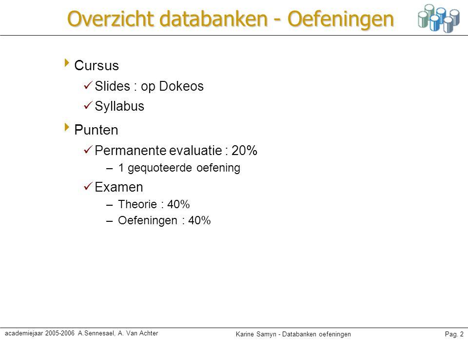 Karine Samyn - Databanken oefeningenPag. 2 academiejaar 2005-2006 A.Sennesael, A. Van Achter Overzicht databanken - Oefeningen  Cursus Slides : op Do