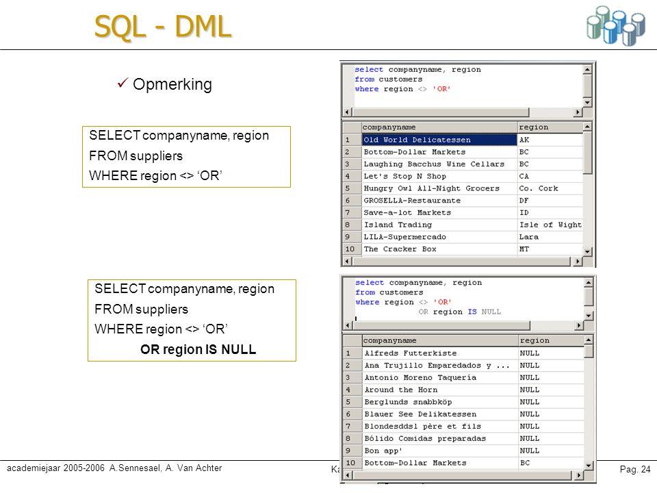 Karine Samyn - Databanken oefeningenPag. 24 academiejaar 2005-2006 A.Sennesael, A. Van Achter SQL - DML Opmerking SELECT companyname, region FROM supp