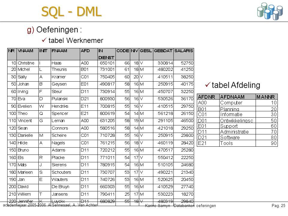 Karine Samyn - Databanken oefeningenPag. 25 academiejaar 2005-2006 A.Sennesael, A. Van Achter SQL - DML g) Oefeningen : tabel Werknemer tabel Afdeling
