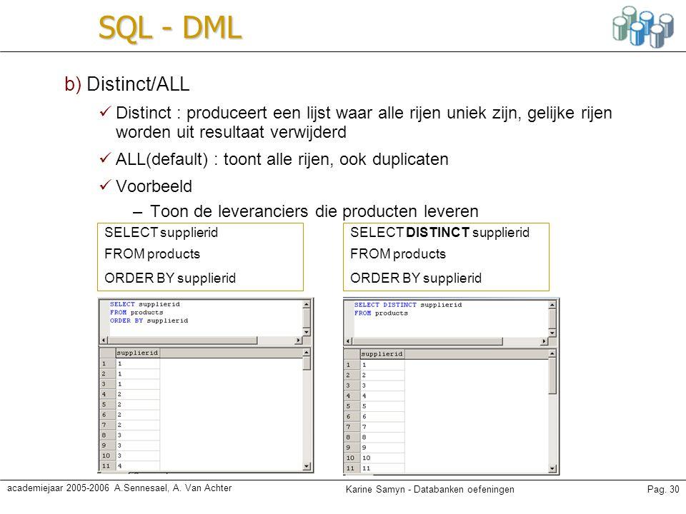 Karine Samyn - Databanken oefeningenPag. 30 academiejaar 2005-2006 A.Sennesael, A. Van Achter SQL - DML b) Distinct/ALL Distinct : produceert een lijs