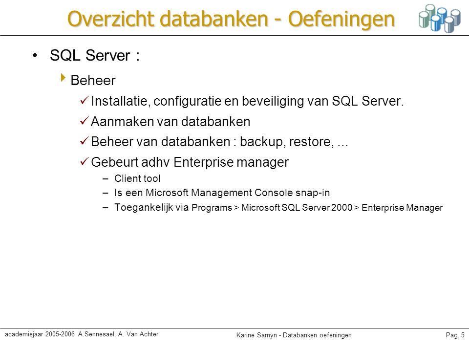 Karine Samyn - Databanken oefeningenPag. 5 academiejaar 2005-2006 A.Sennesael, A. Van Achter Overzicht databanken - Oefeningen SQL Server :  Beheer I
