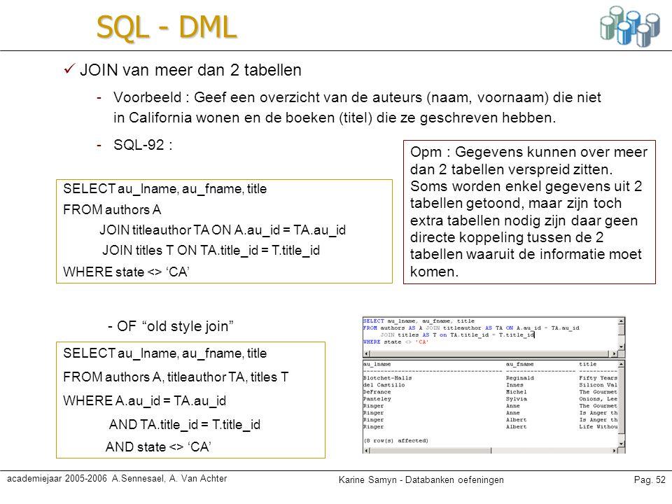 Karine Samyn - Databanken oefeningenPag. 52 academiejaar 2005-2006 A.Sennesael, A. Van Achter SQL - DML JOIN van meer dan 2 tabellen -Voorbeeld : Geef