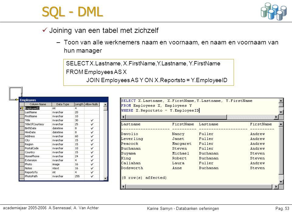 Karine Samyn - Databanken oefeningenPag. 53 academiejaar 2005-2006 A.Sennesael, A. Van Achter SQL - DML Joining van een tabel met zichzelf –Toon van a