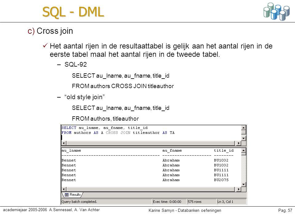 Karine Samyn - Databanken oefeningenPag. 57 academiejaar 2005-2006 A.Sennesael, A. Van Achter SQL - DML c) Cross join Het aantal rijen in de resultaat