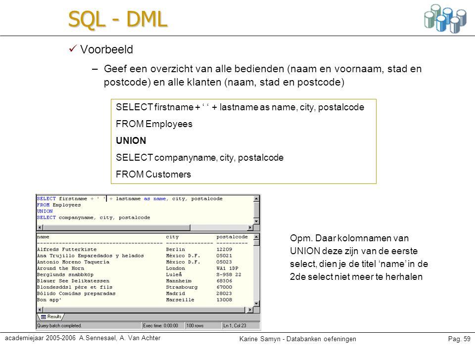Karine Samyn - Databanken oefeningenPag. 59 academiejaar 2005-2006 A.Sennesael, A. Van Achter SQL - DML Voorbeeld –Geef een overzicht van alle bediend