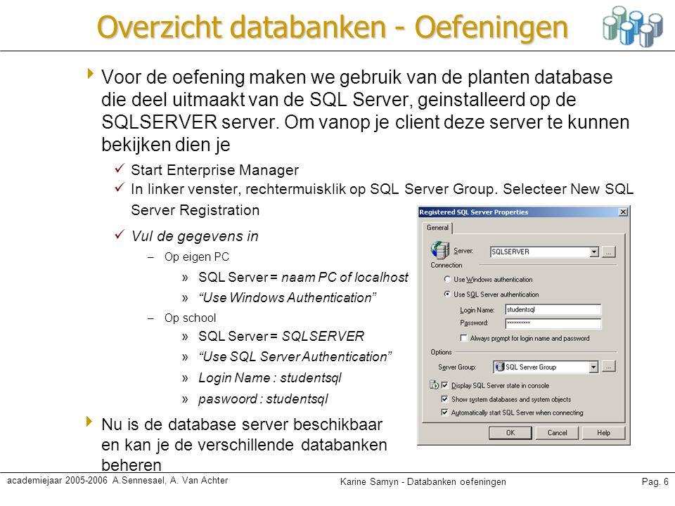 Karine Samyn - Databanken oefeningenPag. 6 academiejaar 2005-2006 A.Sennesael, A. Van Achter Overzicht databanken - Oefeningen  Voor de oefening make