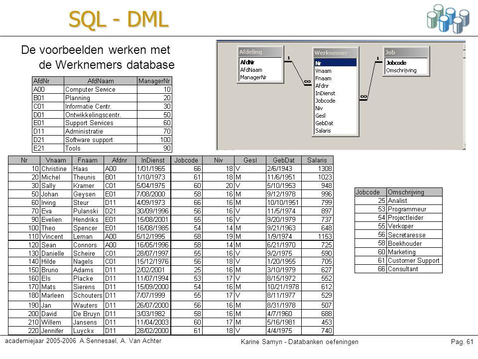 Karine Samyn - Databanken oefeningenPag. 61 academiejaar 2005-2006 A.Sennesael, A. Van Achter SQL - DML De voorbeelden werken met de Werknemers databa