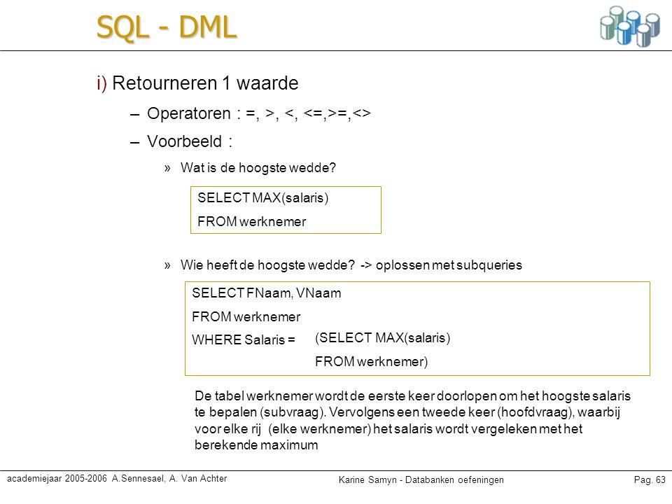 Karine Samyn - Databanken oefeningenPag. 63 academiejaar 2005-2006 A.Sennesael, A. Van Achter SQL - DML i) Retourneren 1 waarde –Operatoren : =, >, =,
