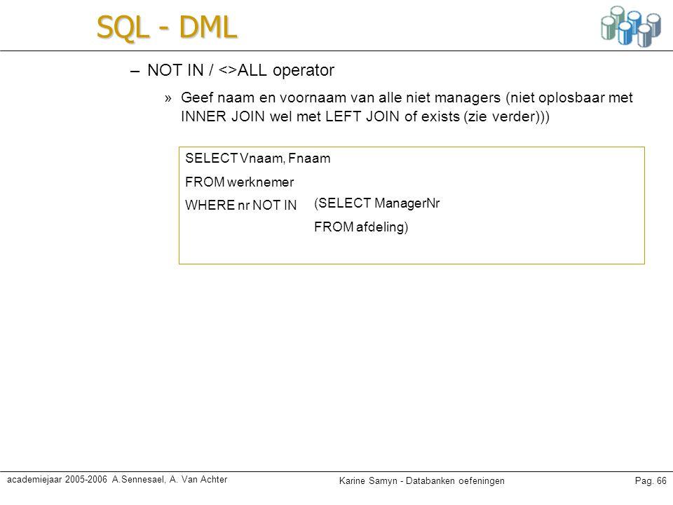 Karine Samyn - Databanken oefeningenPag. 66 academiejaar 2005-2006 A.Sennesael, A. Van Achter SQL - DML –NOT IN / <>ALL operator »Geef naam en voornaa
